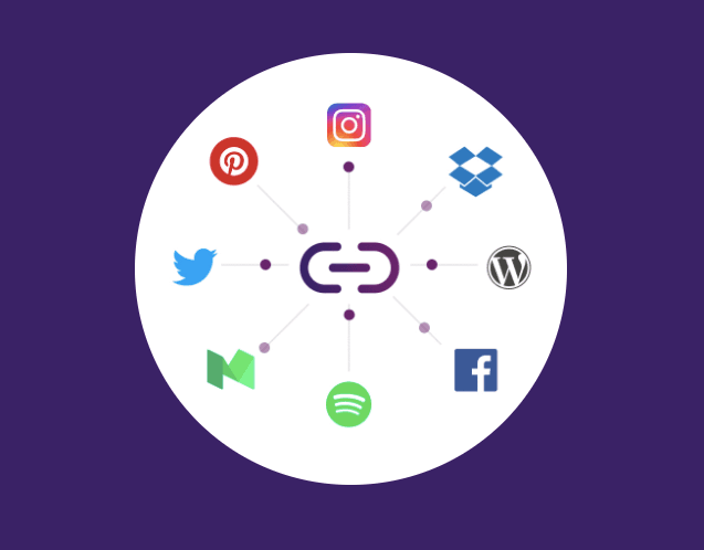alt = ''  backlinks your site to social media for free ''