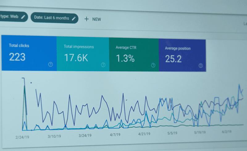 website optimization graph