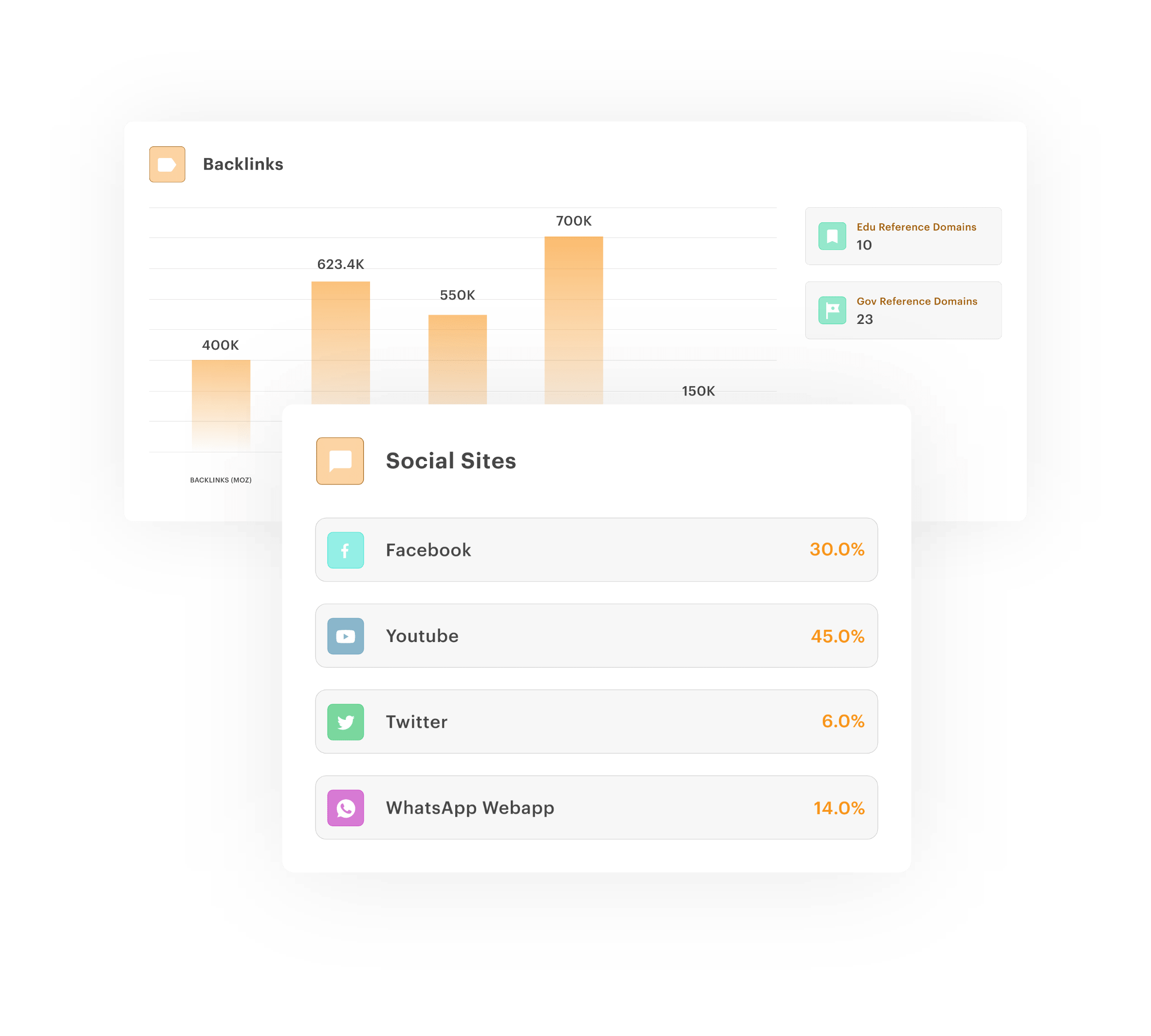 competitor insights