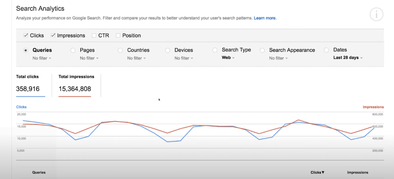 Google Search Console's interface