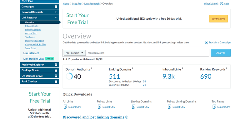 Moz's link analysis features