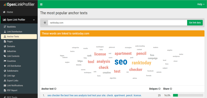 anchor text analysis by OpenLinkProfiler