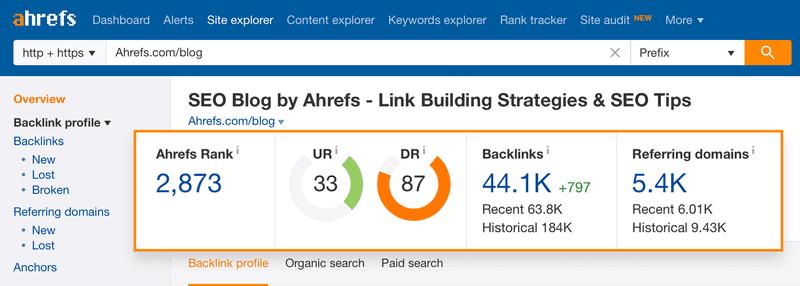 Backlink Checker - Ahrefs